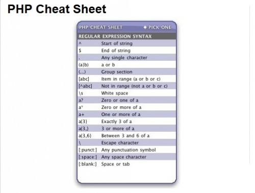 Apple MAC OS X Widget PHP Cheat Sheet