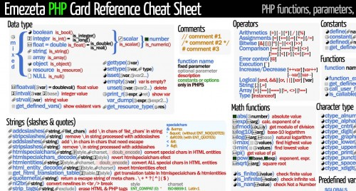 Emezeta Card PHP Cheat Sheet